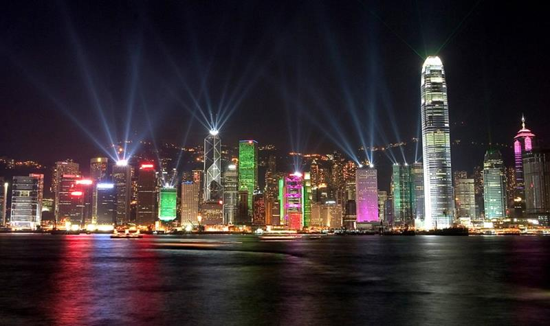 most famous cities in the world